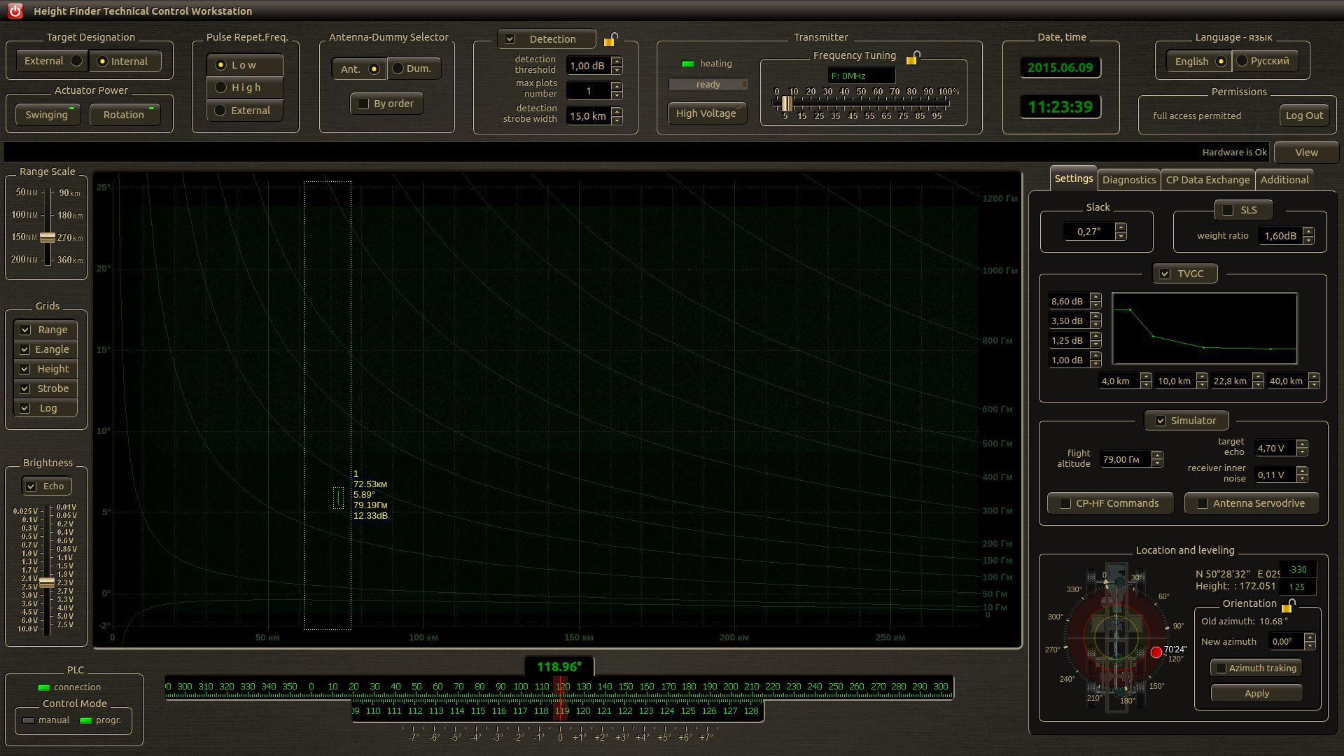 Entfernungsmesser Radar : Radar zur Überwachung primär boden prv ma aerotechnica