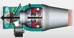 turborreactor para la aviación general