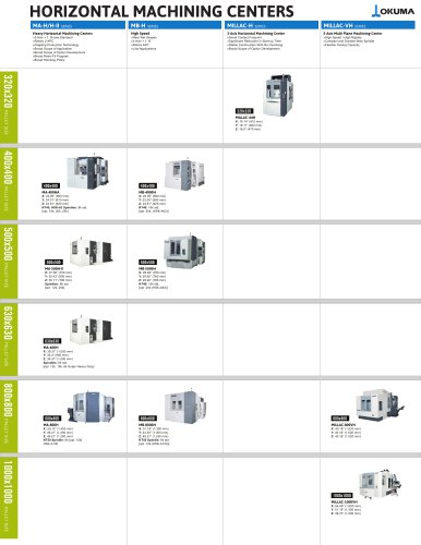 horizontal machining centers product map