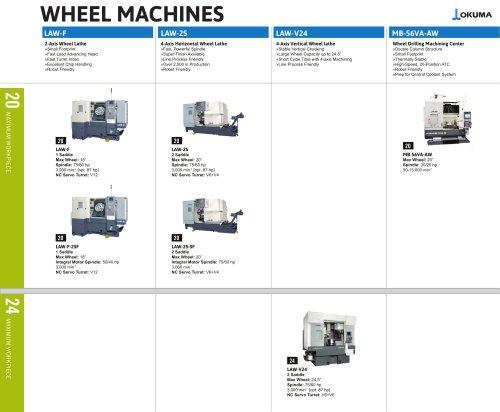 WHEEL MACHINES