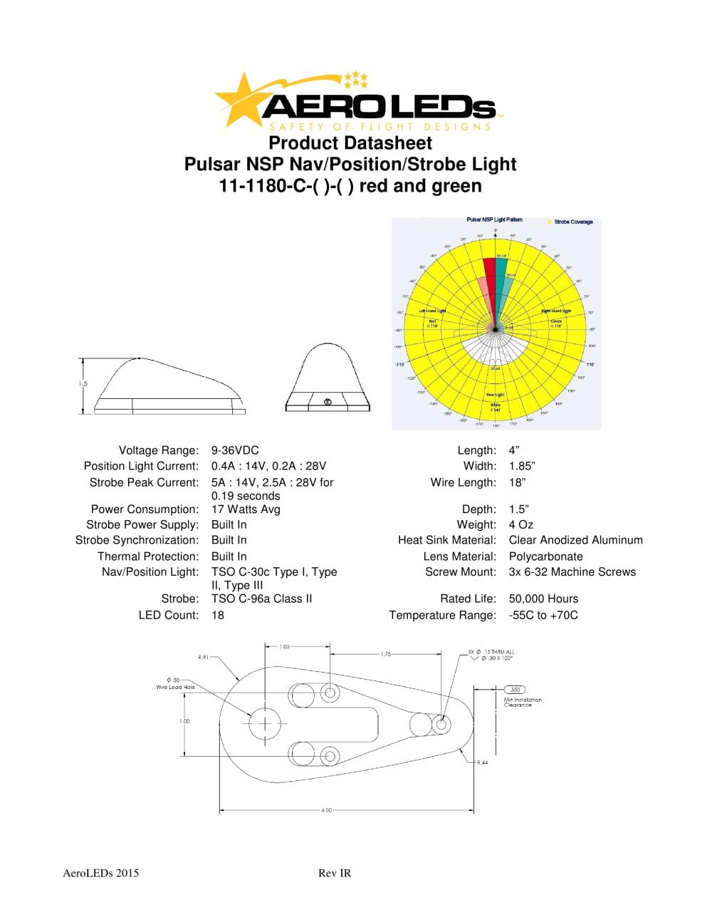 Pulsar Nsp Aeroleds Llc Pdf Catalogue Technical Documentation Thermal Protector Wiring Diagram 1 Pages