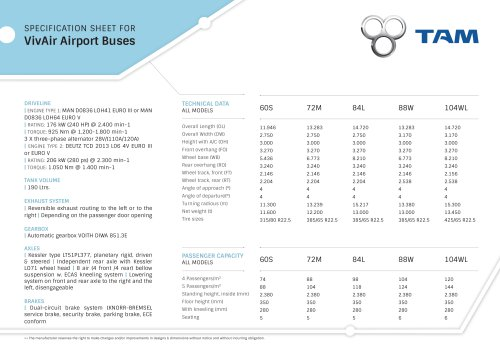 SPECIFICATION SHEET FOR VivAir Airport Buses