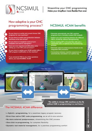 NCSIMUL-CAM Streamline your CNC programming - SPRING Technologies