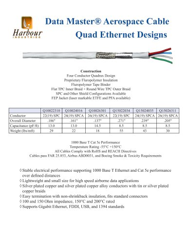 Data Master® Aerospace Cable  Quad Ethernet Designs