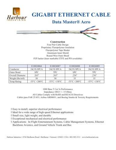 GIGABIT ETHERNET CABLE Data Master® Aero