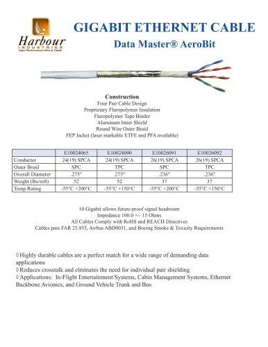 GIGABIT ETHERNET CABLE Data Master® AeroBit