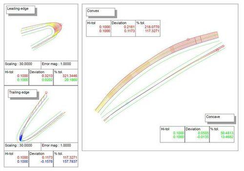 Reporting-Software / Berechnung / Zur CAD-Datenanalyse / für die Luftfahrt