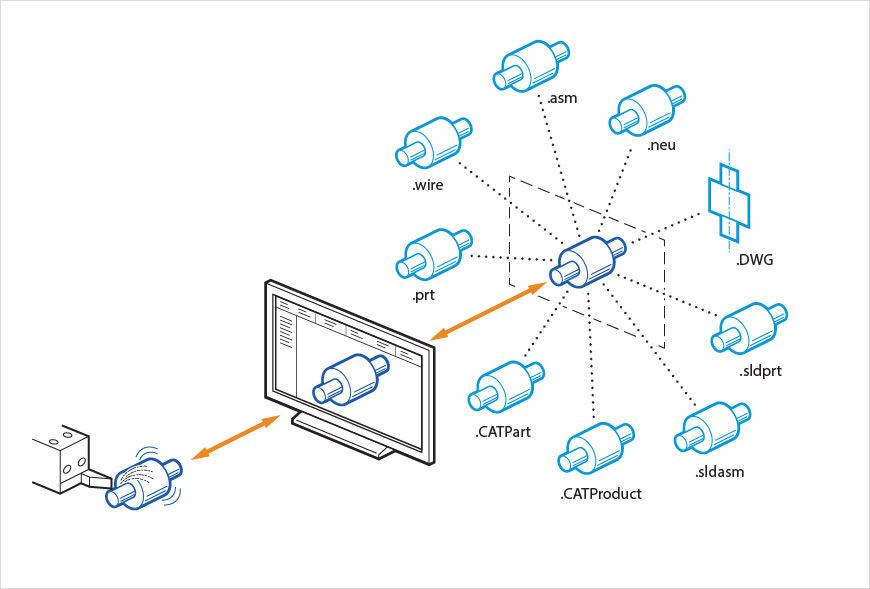 CAD/CAM software / programming / for aeronautics - HSM