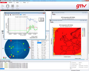 management software / analysis / monitoring / navigation