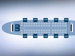 aircraft CMS