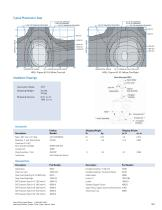HRLI High Intensity Runway Light/Quartz - ICAO - 2