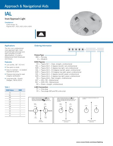 IAL Inset Approach Light