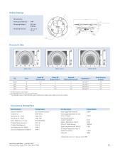PRO APF Series   L-850 RCL/TDZ -LED (L) - 2