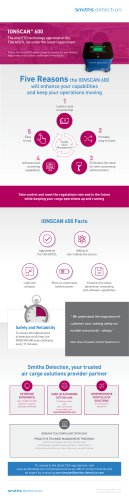 IONSCAN 600 - Infographic
