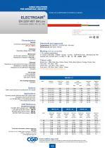 ELECTROAIR® EN2267-007 DM Line