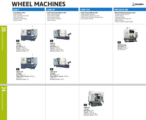 WHEEL MACHINES