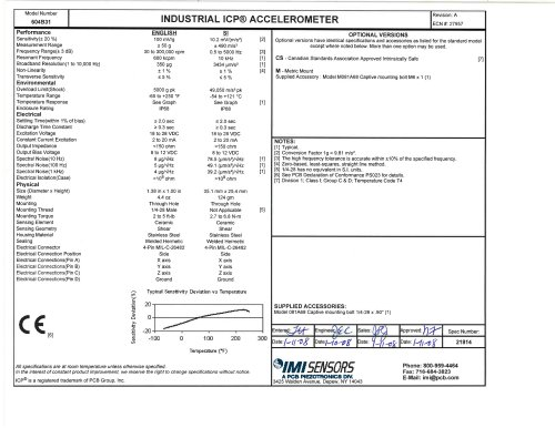 Industrial ICP Accelerometer