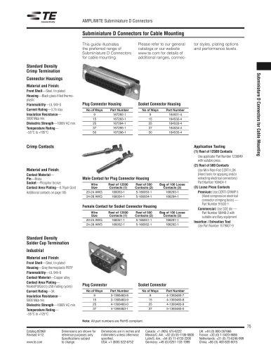 AMPLIMITE Subminiature D Connectors - Subminiature D Connectors for Cable Mounting