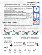 General Aviation Catalog - 3