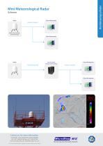 MMR Mini Meteorological Radar - 4