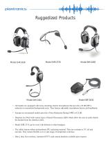 Ruggedized Products