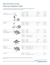 Special Products Group Intercom Headset Guide
