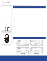 UHF Frequency Military Antenna - 1