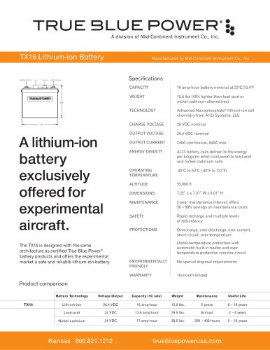 TX16 Lithium-ion Battery