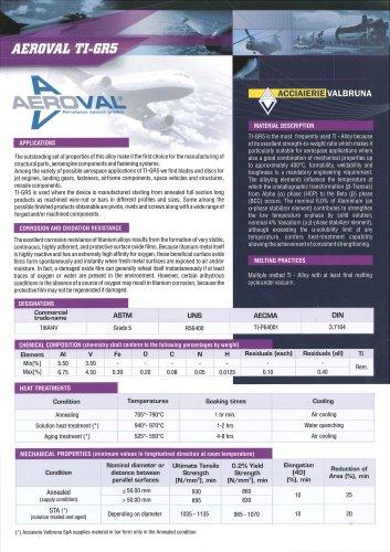 AEROVAL TI-GR5