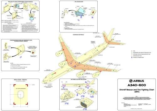 ARFC A340-600
