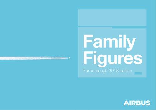 Family Figures