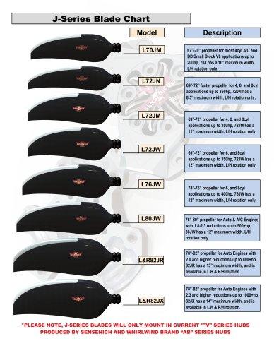 J-Series Blade Chart