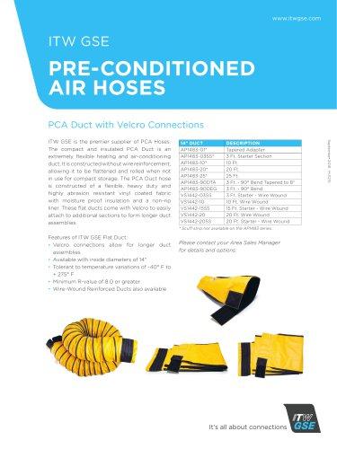 PCA Products Velcro – No Scuff