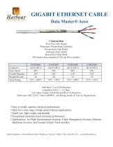 GIGABIT ETHERNET CABLE Data Master® Aero - 1