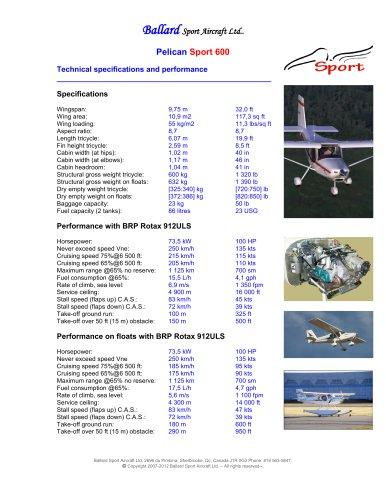 Pelican Sport 600