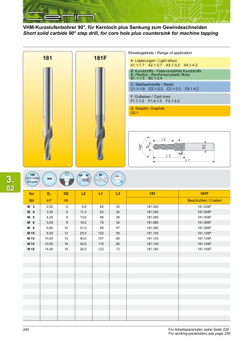 Short solid carbide 90° step drill, for core hole plus countersink for machine tapping