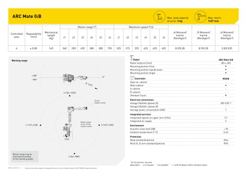 ARC Mate 0iB - FANUC FRANCE - PDF Catalogs | Technical