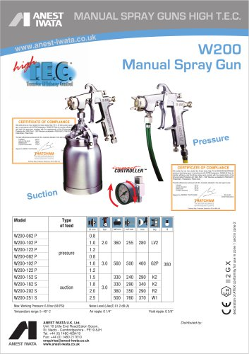 W200 Manual Spray Gun
