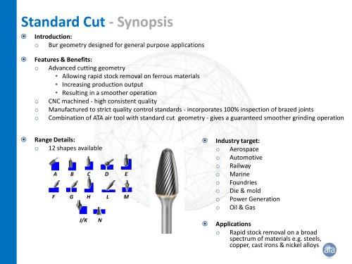 Standard Cut - Synopsis