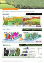 Applicationsheet Forestry & Agriculture - 2