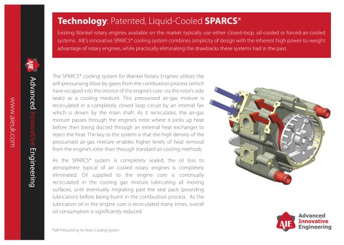 Technology: Patented, Liquid-Cooled Compact SPARCS