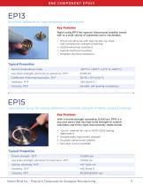 Adhesives, Sealants and Coatings for the Aerospace Industry - 7