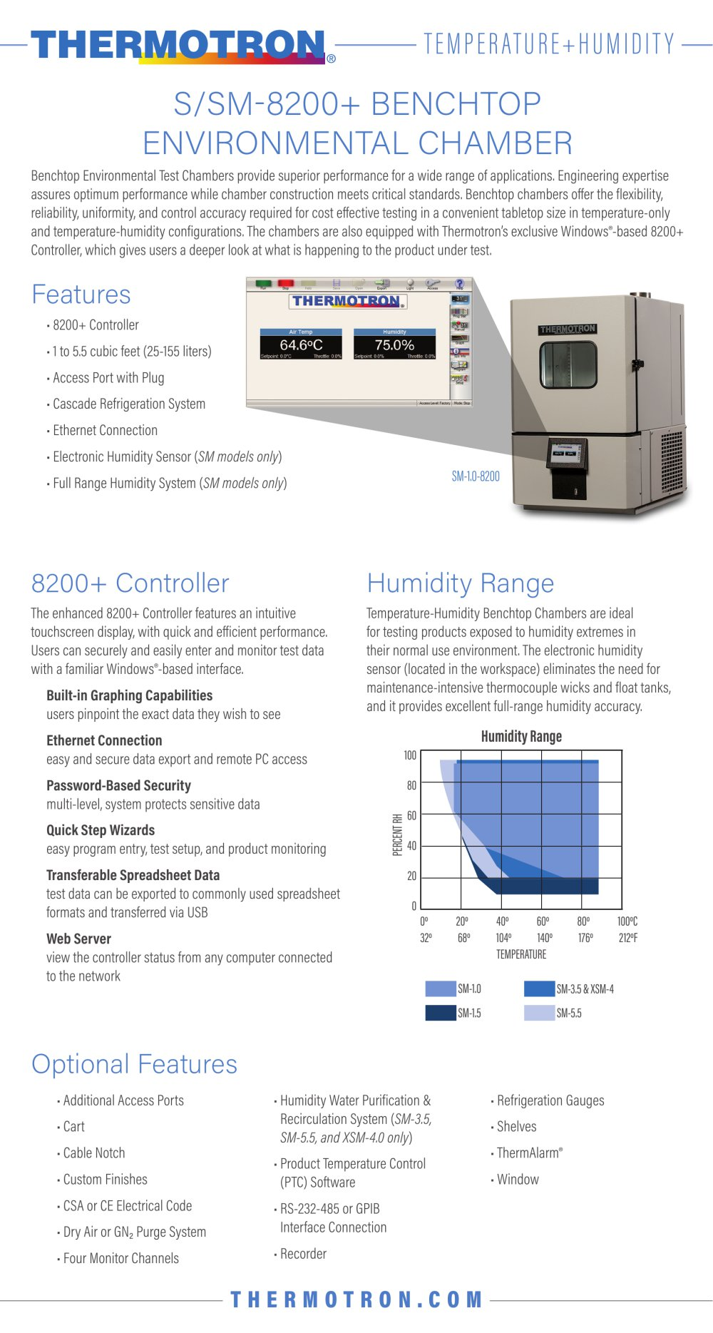 Thermotron 3800 Manual Pdf Download
