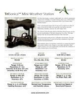 TriSonica™ Mini Weather Station