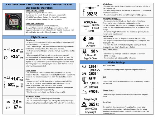Vario (CNv) Quick Reference Card