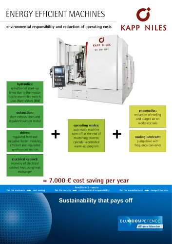 Energy Efficient Machines