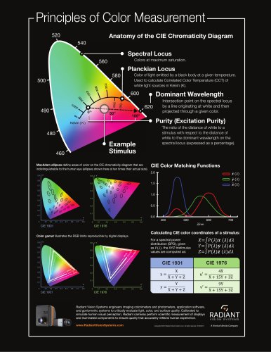 Principles of Light & Color