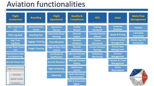fleetplan functionalities