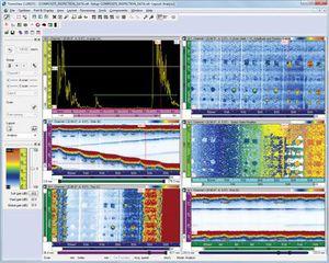 software de teste / para CND / de análise / de aquisição de dados